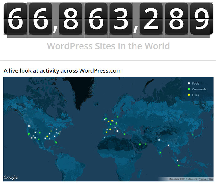 WordPress İstatistikleri